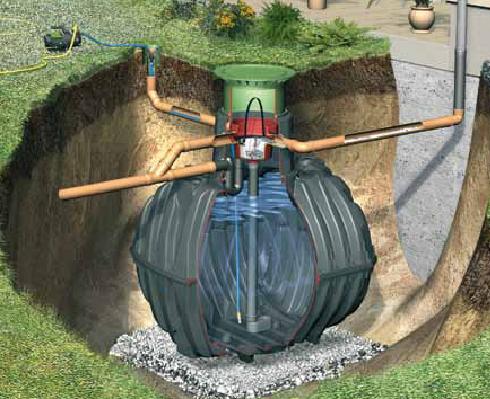 Podziemny system gospodarowania wodą deszczową